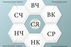 Ускорение загрузки сайта и повышение показателей в Google PageSpeed 6 - kwork.ru