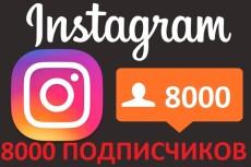 Ссылки из соц сетей +150 ссылок.Живыми Разными Людьми 8 - kwork.ru