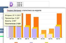 Создам и запущу рекламу в мобильных рекламных сетях 48 - kwork.ru