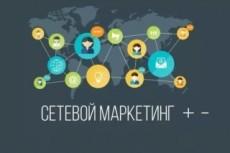 Консультация по продвижению пабликов в instagram 49 - kwork.ru