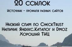 10 ссылок с женских форумов 6 - kwork.ru