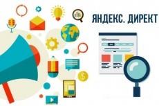 Оптимизация не эффективной рекламной компании Яндекс.Директ 12 - kwork.ru