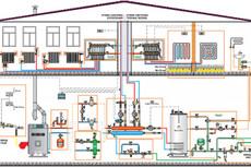 Проектирование отопления и вентиляции коттеджа 11 - kwork.ru