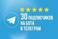 Как использовать и продвигать Телеграм каналы - Пошаговая инструкция 5 - kwork.ru