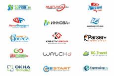 Настрою кампанию яндекс директ 4 - kwork.ru