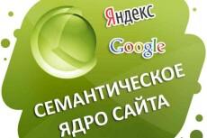 Настройка контекстной рекламы Яндекс Директ и Google Adwords 5 - kwork.ru