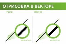 создам макет визитки 4 - kwork.ru