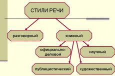 Расшифрую аудио/видео в текст 4 - kwork.ru