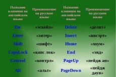Переведу с англ. тексты (электроника, компьютеры) 3 - kwork.ru