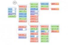 Напишу скрипт автоматизации работы с браузером 5 - kwork.ru