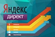 Настройка контекстной рекламы Яндекс Директ. Поиск, РСЯ, Ретаргетинг 22 - kwork.ru