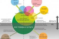 Нейминг без лишних слов. Создаем бренды 10 - kwork.ru