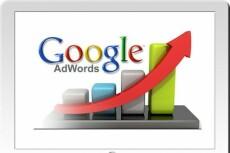 Настройка контекстной рекламы в Google 20 - kwork.ru