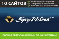 500 ссылок с твиттера 26 - kwork.ru