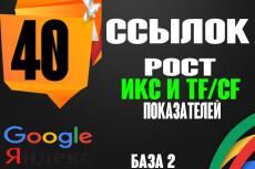 Ваша реклама на 50 форумах в тематических статьях 50 - kwork.ru