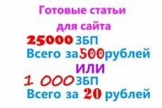 сделаю рерайт/копирайт на 10000 символов. SEO оптимизация. Опыт 10 лет 6 - kwork.ru