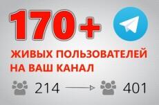 База пользователей Телеграм бизнес тематика 12 - kwork.ru