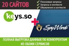 Сниму ключевые слова конкурентов 16 - kwork.ru
