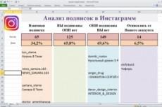 Помощь в Google - таблицах 12 - kwork.ru