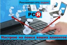 Настрою рекламную кампанию в РСЯ 7 - kwork.ru