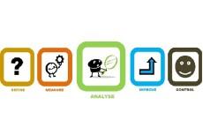 Разные услуги по анализу сайта и бизнес процессов 23 - kwork.ru