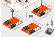 Инфографика 16 - kwork.ru