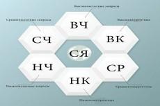 Внешняя оптимизация вашего сайта - получение ссылок 6 - kwork.ru