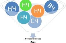 Семантическое ядро - Ручная работа 4 - kwork.ru