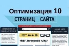 Сервис фриланс-услуг 31 - kwork.ru