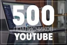 Администрирование или ведение групп в соцсетях 4 - kwork.ru