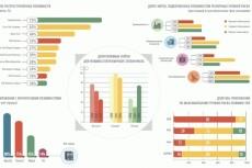 Анализ бизнес процессов в Power BI 4 - kwork.ru