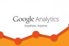 Установлю ЯндексМетрику, GoogleAnalytics на сайт + бонус 13 - kwork.ru
