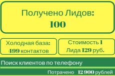 Продающие объявления для РСЯ 15 - kwork.ru