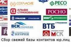 Парсинг товаров из интернет-магазина конкурентов или с сайта поставщика 4 - kwork.ru