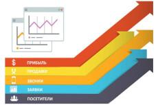Консультация по продвижению бизнеса в интернет 4 - kwork.ru