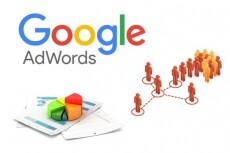 Настройка Google Adwords - контекстной рекламы 30 объявлений 23 - kwork.ru