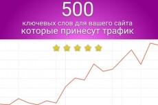 Соберу семантическое ядро и распределю запросы по страницам 23 - kwork.ru