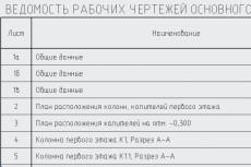 Выполню оцифровку чертежей 20 - kwork.ru