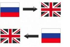 Переведу с немецкого 3000 символов 15 - kwork.ru