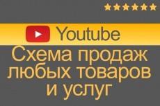 Как использовать и продвигать Telegram канал 10 - kwork.ru