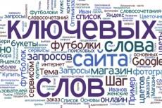 Mind map или карта запросов для контекстной рекламы 7 - kwork.ru