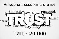 75 трастовых ссылок + поведенческие факторы в Facebook 4 - kwork.ru
