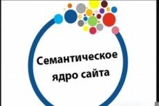 Выборка ключевых запросов из уникальной базы Я - метрики 7 - kwork.ru