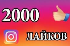 Пишу статьи и тексты с уникальностью от 80%, гарантия качества 15 - kwork.ru