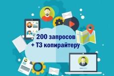 Сделаю оптимизацию 12 страниц. Сбор СЯ, кластеризация, ТЗ, мета-теги 5 - kwork.ru