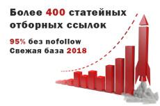 15 ссылок с автомобильных сайтов. Ручное размещение на сайтах с ТИЦ 12 - kwork.ru