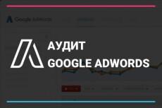 Раскрутка в Google Adwords 23 - kwork.ru