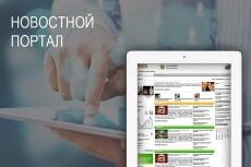 Размещение ссылки на женском портале с Тиц 120 Икс 30 9 - kwork.ru