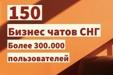 База чатов Telegram, криптовалюта 9 - kwork.ru