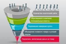 Анализ и выбор ниши для бизнеса 26 - kwork.ru